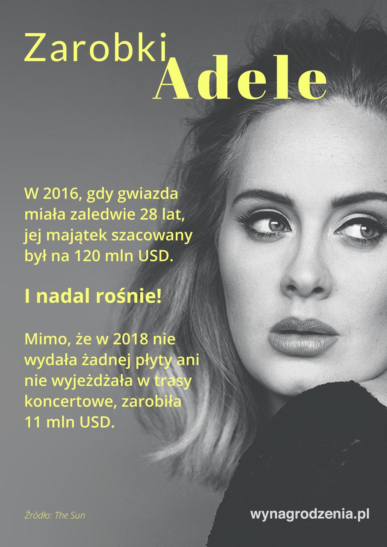 Ile zarabia Adele?