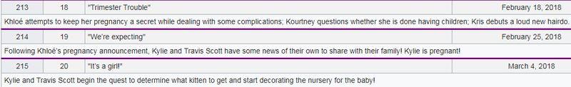 Ale NUMER! Na Wikipedii są szczegóły na temat ciąży Kylie Jenner