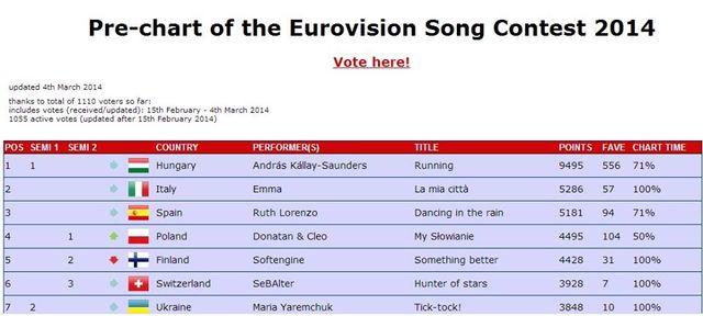 Donatan o Eurowizji: Pow*rwiamy innych