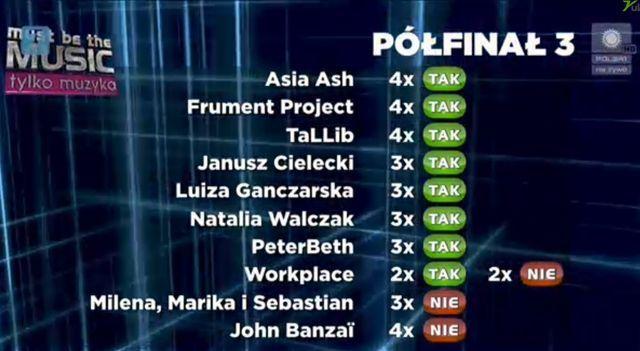 PeterBeth i Janusz Cielecki w finale MBTM!
