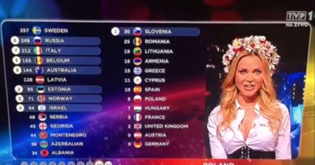 Ola Ciupa skompromitowała się podczas Eurowizji? (VIDEO)